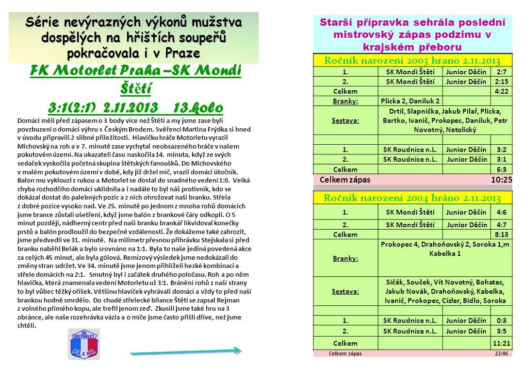 FK Motorlet Praha –SK Mondi Štětí 3:1(2:1) 2.11.2013 13.kolo