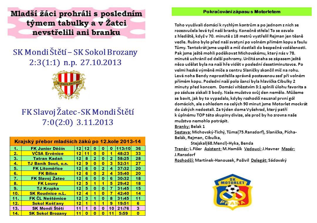 SK Mondi Štětí – SK Sokol Brozany 2:3(1:1) n.p. 27.10.2013