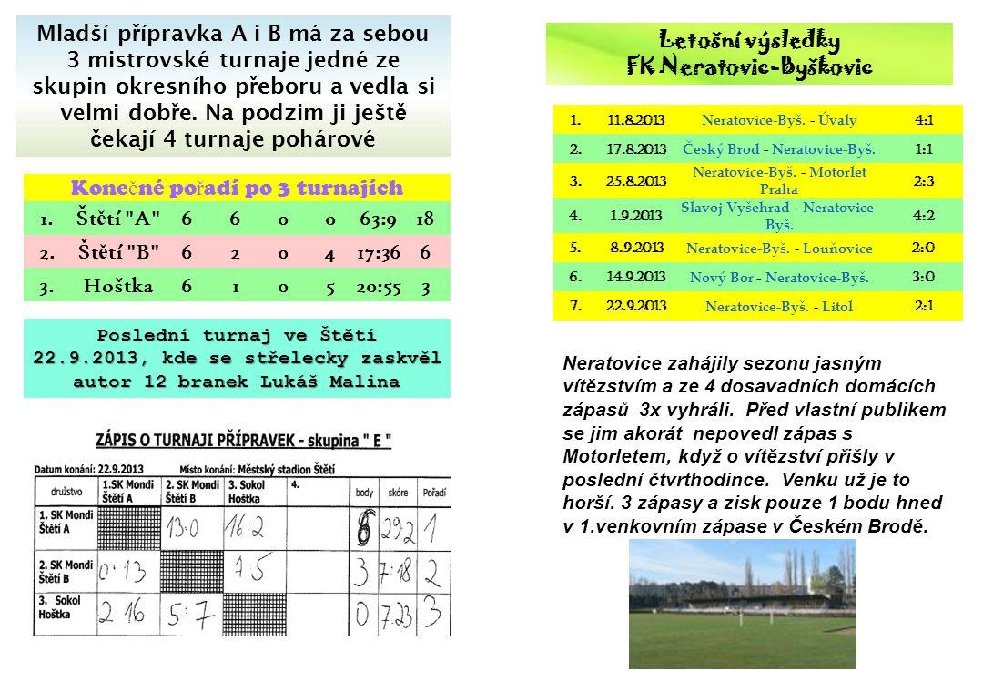 FK Neratovic-Byškovic