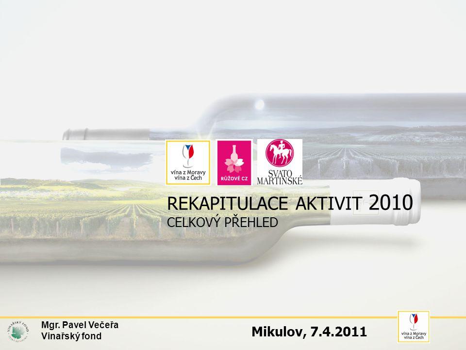 REKAPITULACE AKTIVIT 2010 CELKOVÝ PŘEHLED Mikulov, 7.4.2011