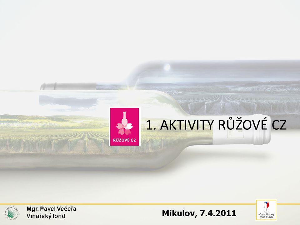1. AKTIVITY RŮŽOVÉ CZ Mikulov, 7.4.2011