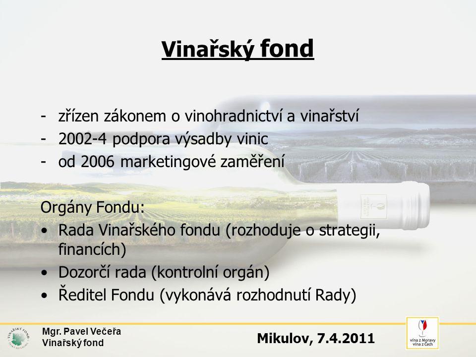 Vinařský fond zřízen zákonem o vinohradnictví a vinařství