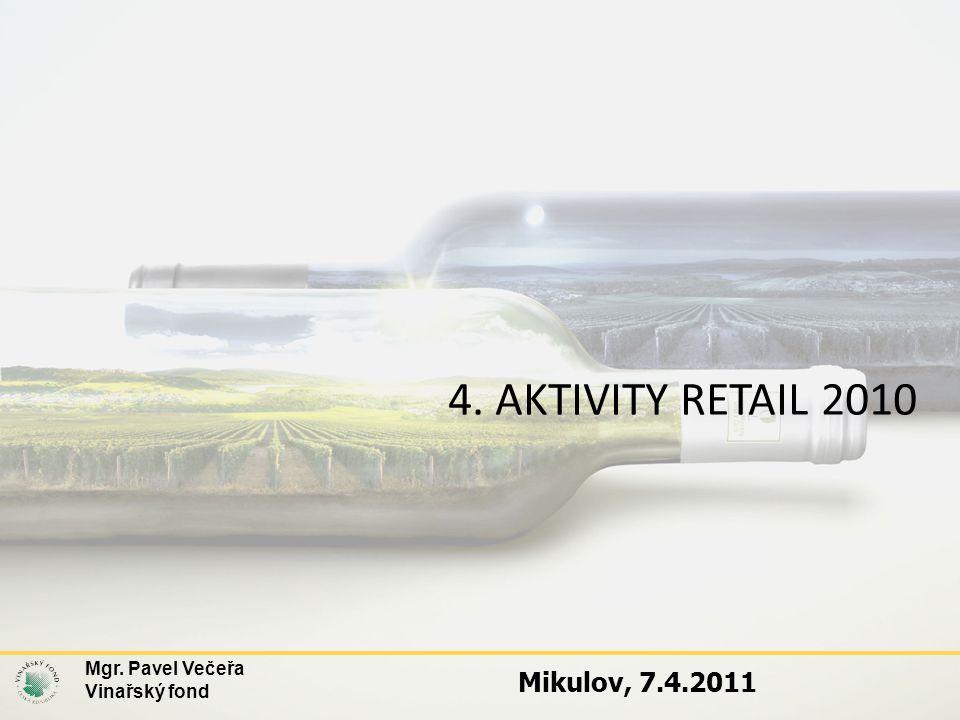 4. AKTIVITY RETAIL 2010 Mikulov, 7.4.2011