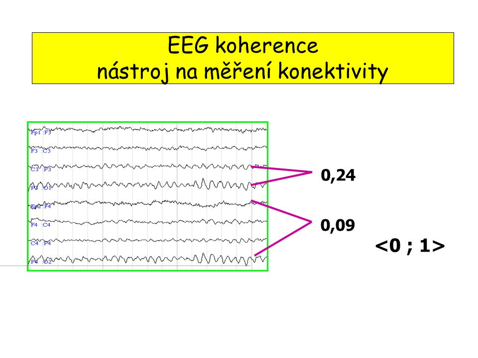 EEG koherence nástroj na měření konektivity