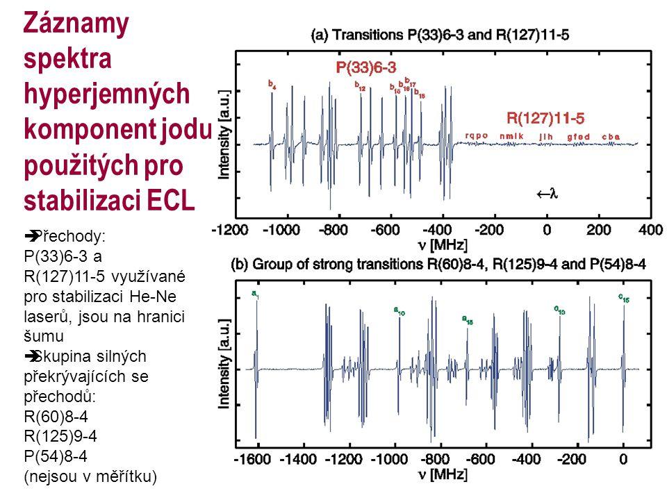 Záznamy spektra hyperjemných komponent jodu použitých pro stabilizaci ECL