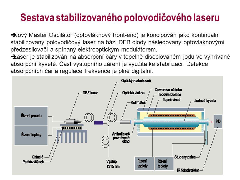 Sestava stabilizovaného polovodičového laseru