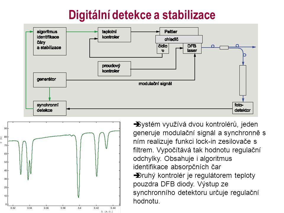 Digitální detekce a stabilizace