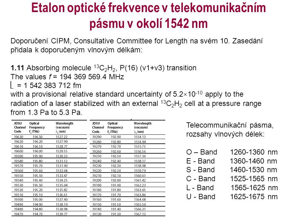 Etalon optické frekvence v telekomunikačním pásmu v okolí 1542 nm