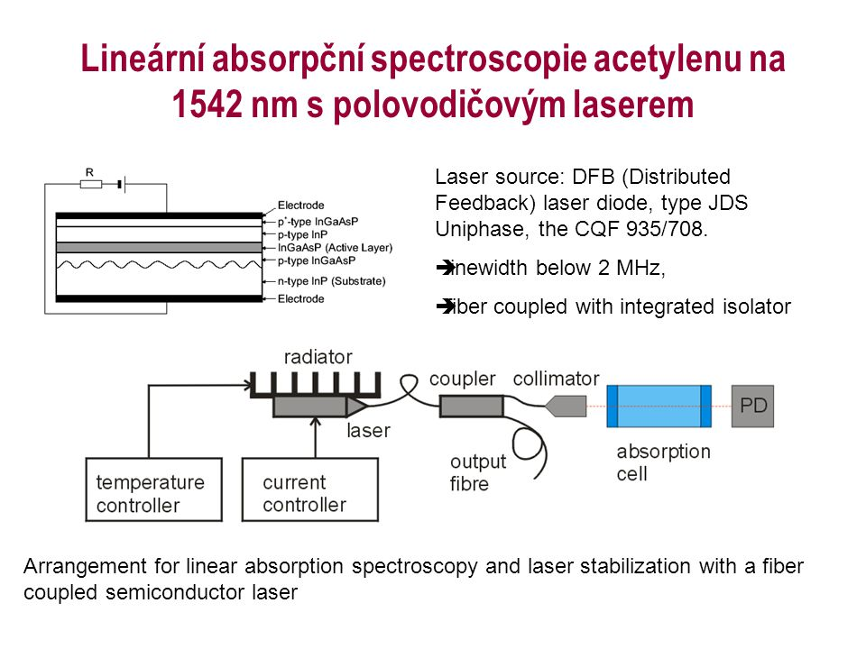 Lineární absorpční spectroscopie acetylenu na 1542 nm s polovodičovým laserem