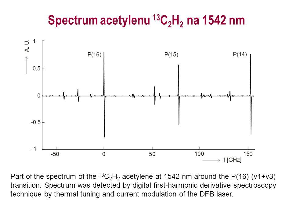 Spectrum acetylenu 13C2H2 na 1542 nm