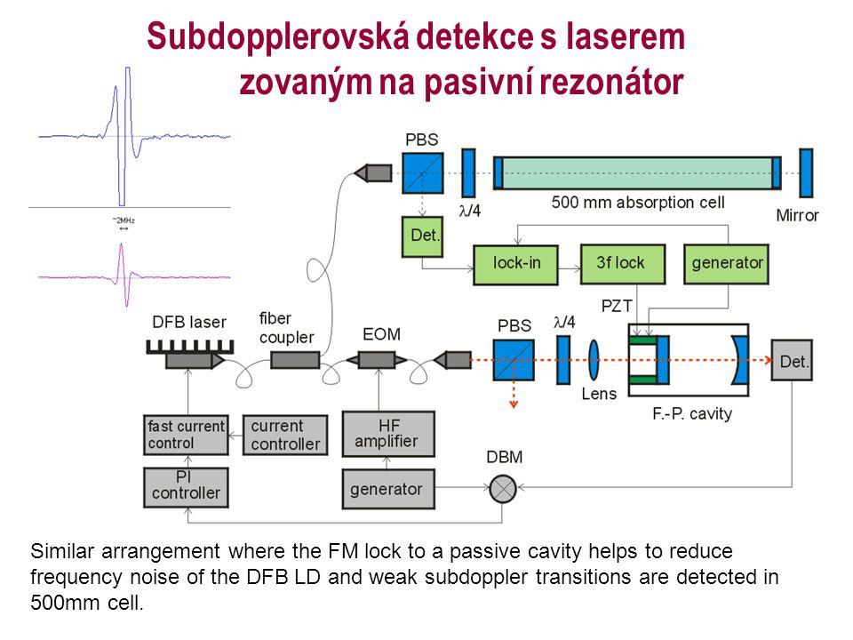 Subdopplerovská detekce s laserem stabilizovaným na pasivní rezonátor
