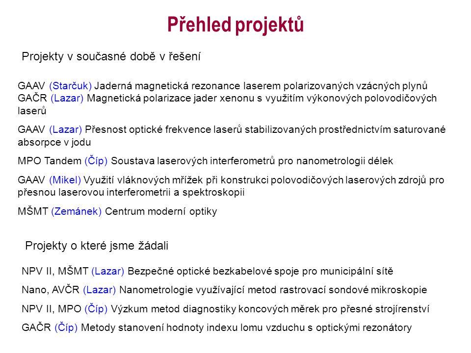 Přehled projektů Projekty v současné době v řešení