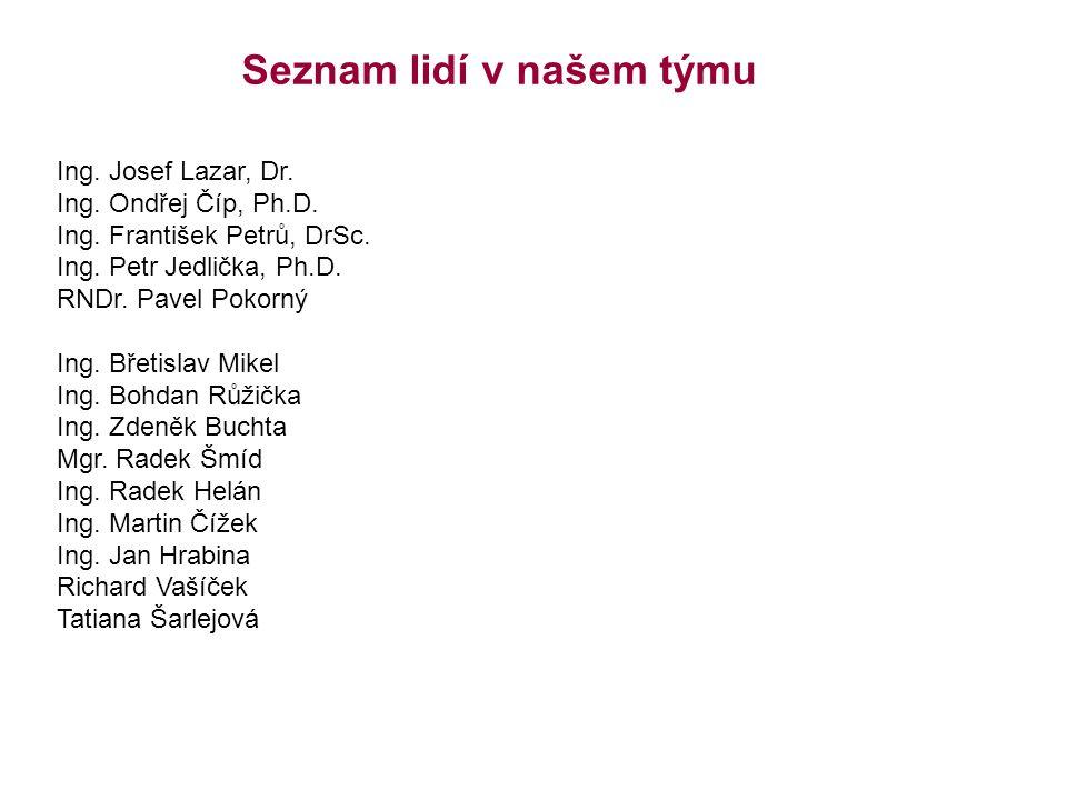 Seznam lidí v našem týmu