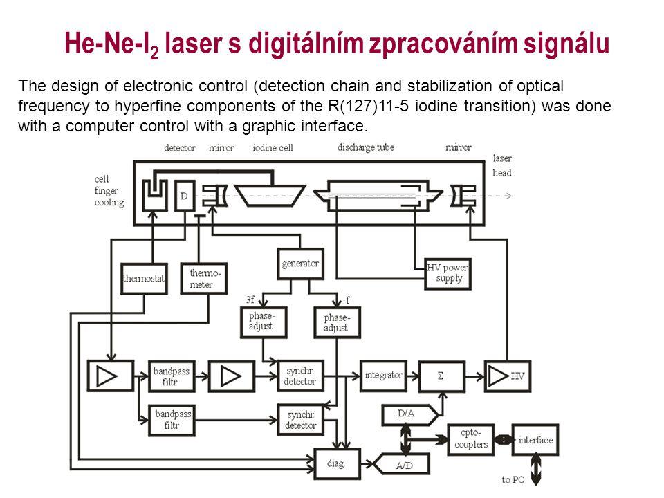 He-Ne-I2 laser s digitálním zpracováním signálu