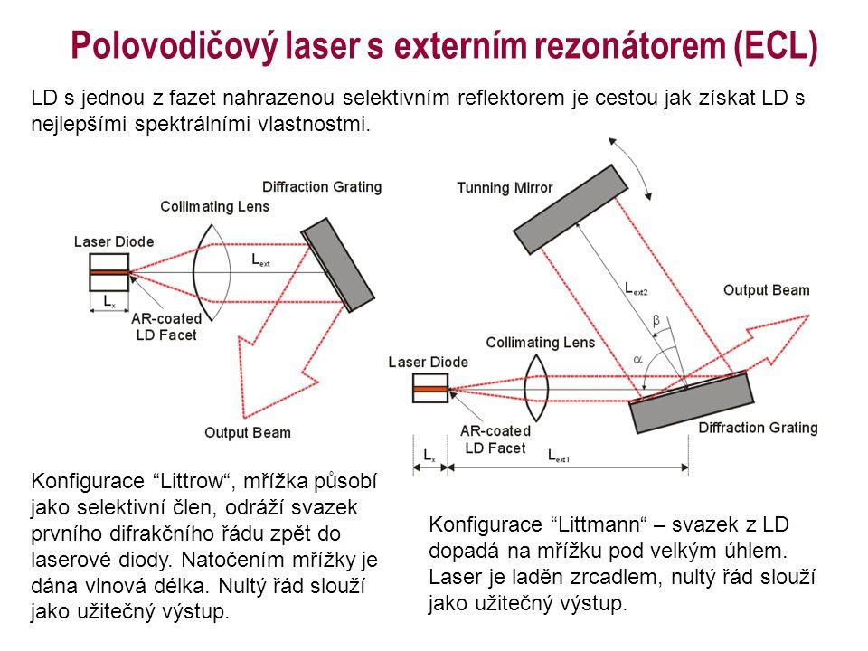 Polovodičový laser s externím rezonátorem (ECL)