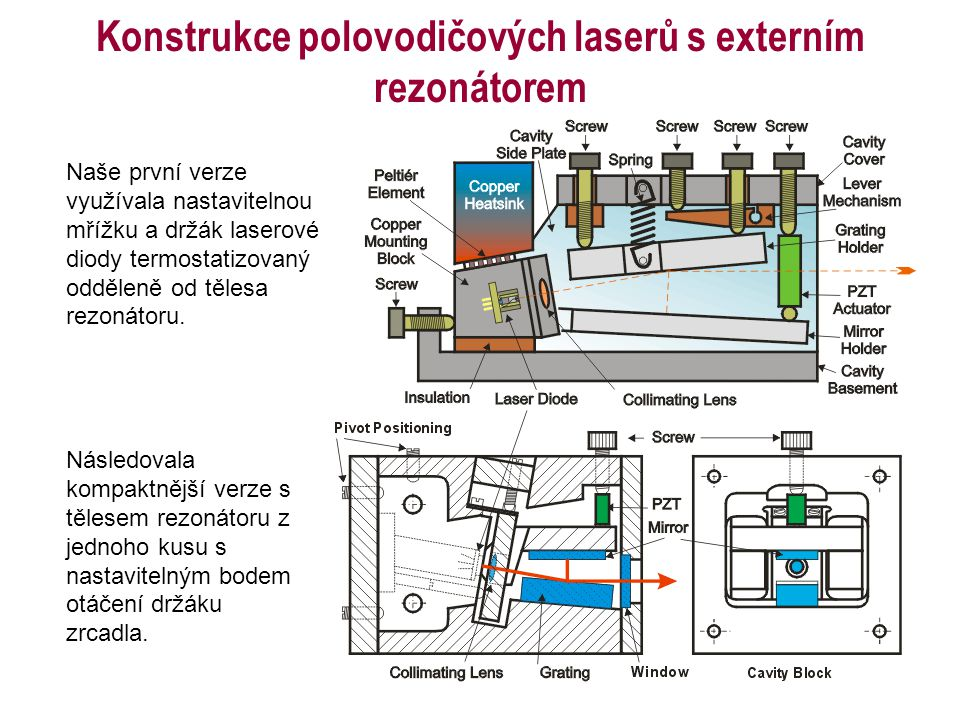 Konstrukce polovodičových laserů s externím rezonátorem