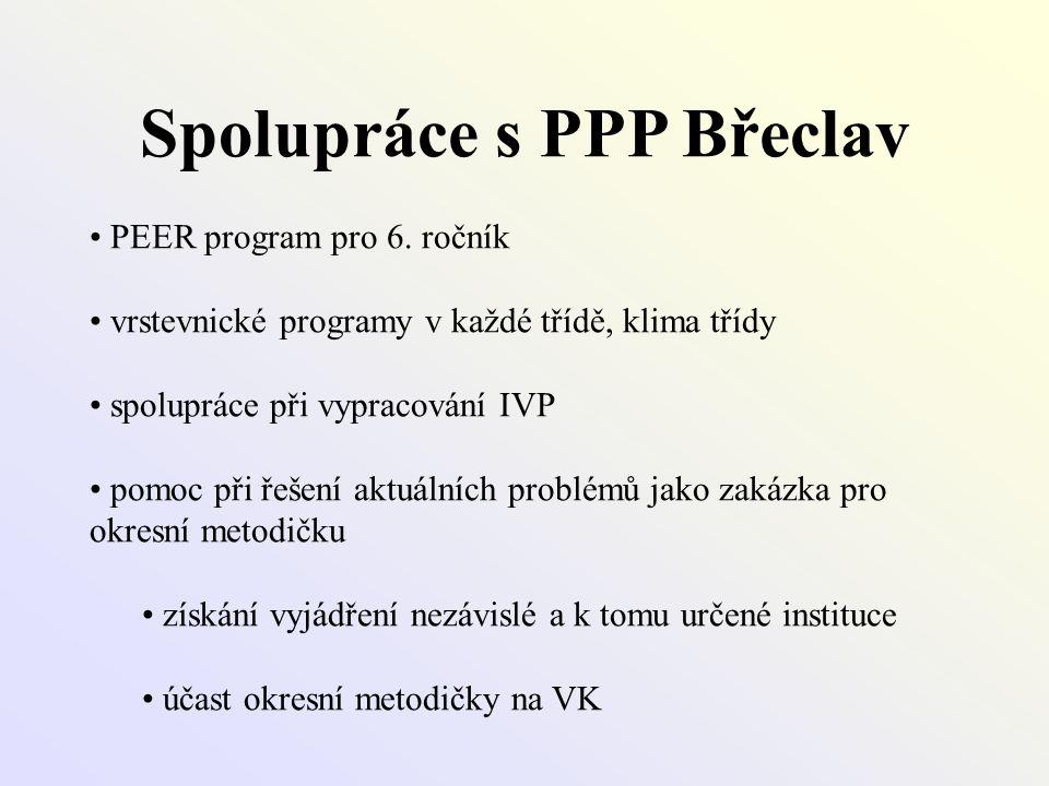 Spolupráce s PPP Břeclav