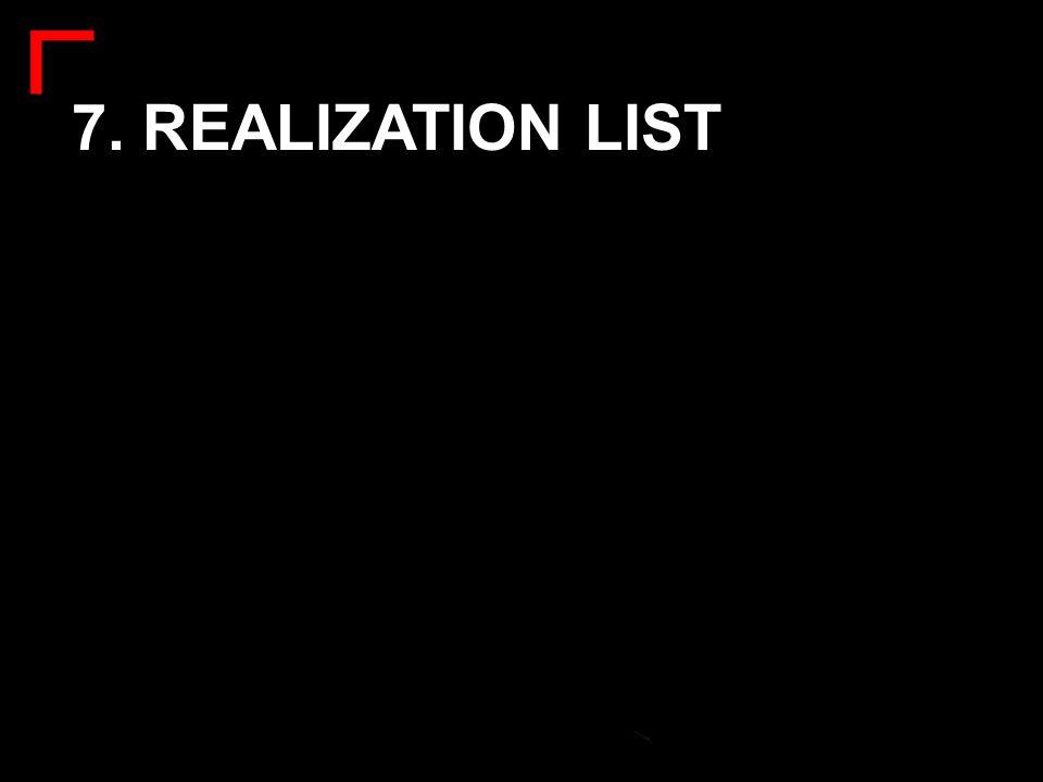 7. REALIZATION LIST: