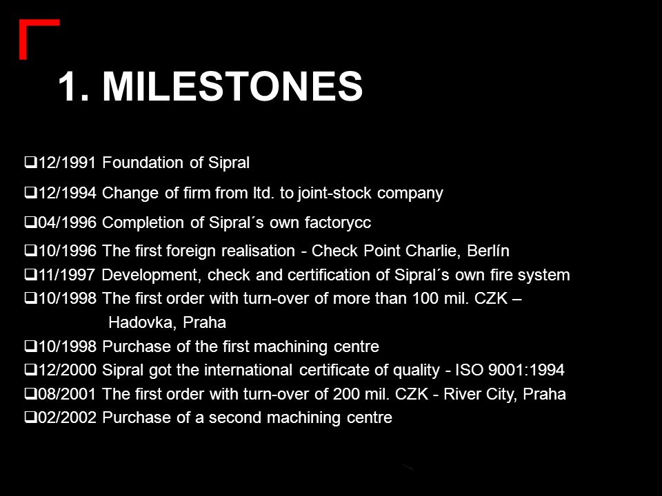 1. MILESTONES 12/1991 Foundation of Sipral