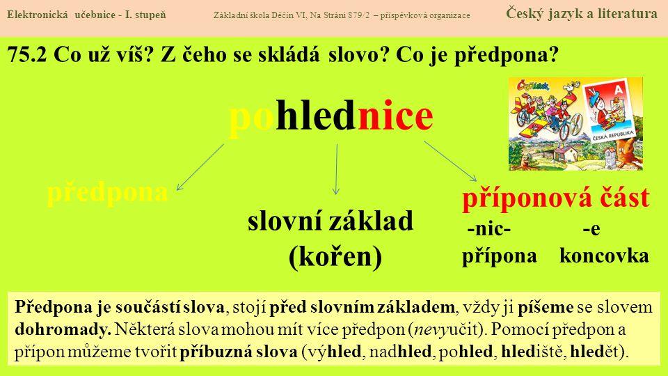 75.2 Co už víš Z čeho se skládá slovo Co je předpona