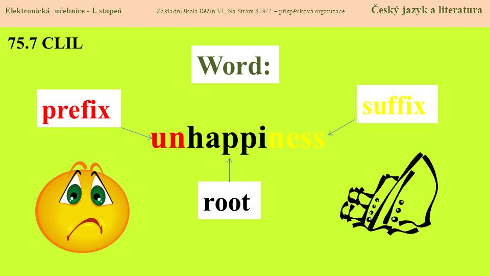 unhappiness Word: suffix prefix root 75.7 CLIL