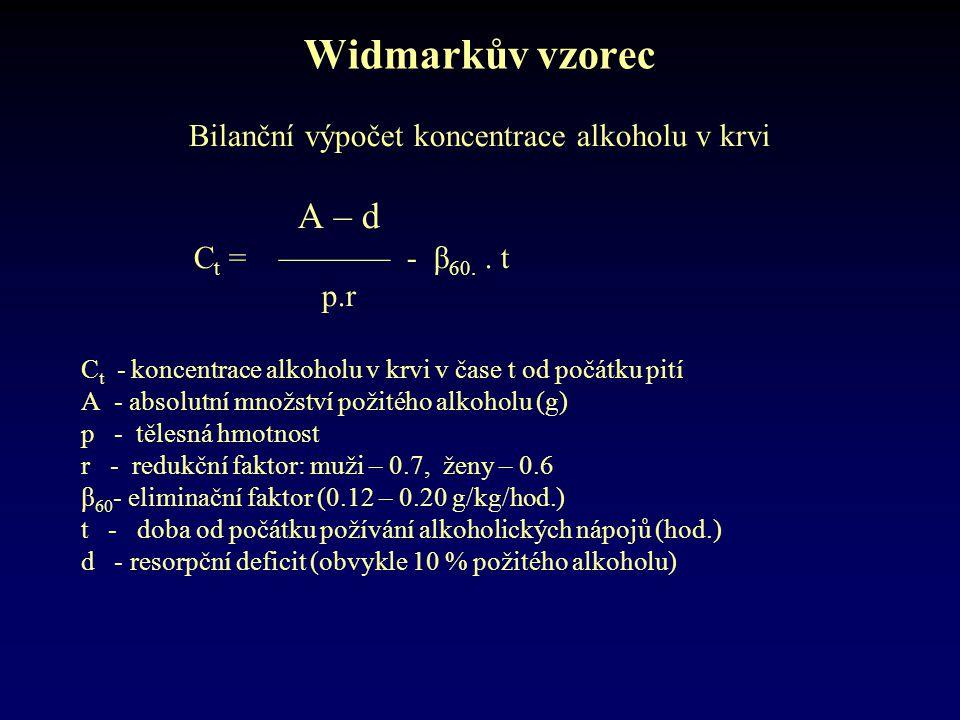 Bilanční výpočet koncentrace alkoholu v krvi