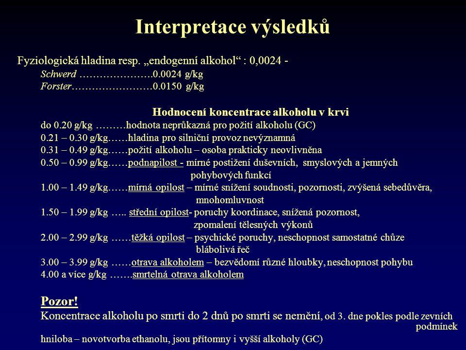Interpretace výsledků