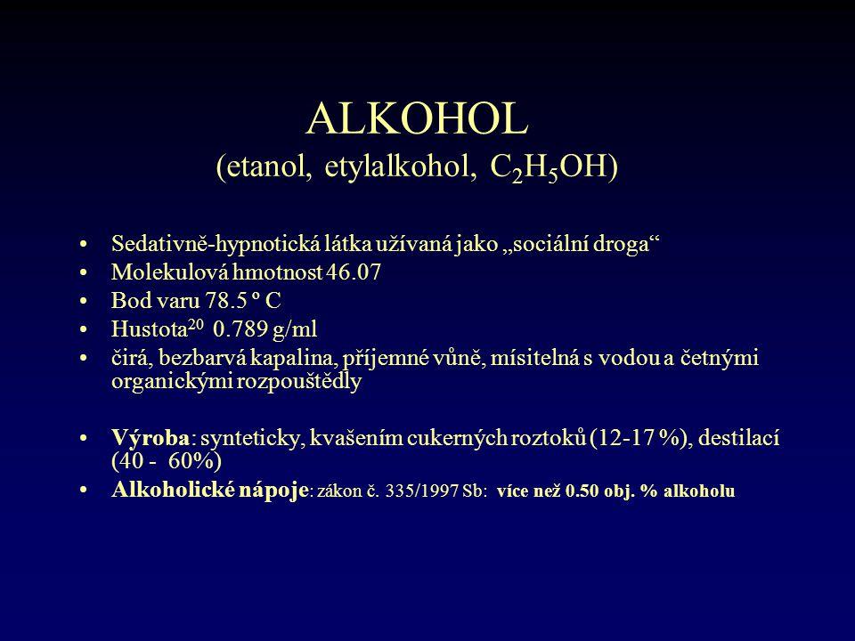 ALKOHOL (etanol, etylalkohol, C2H5OH)