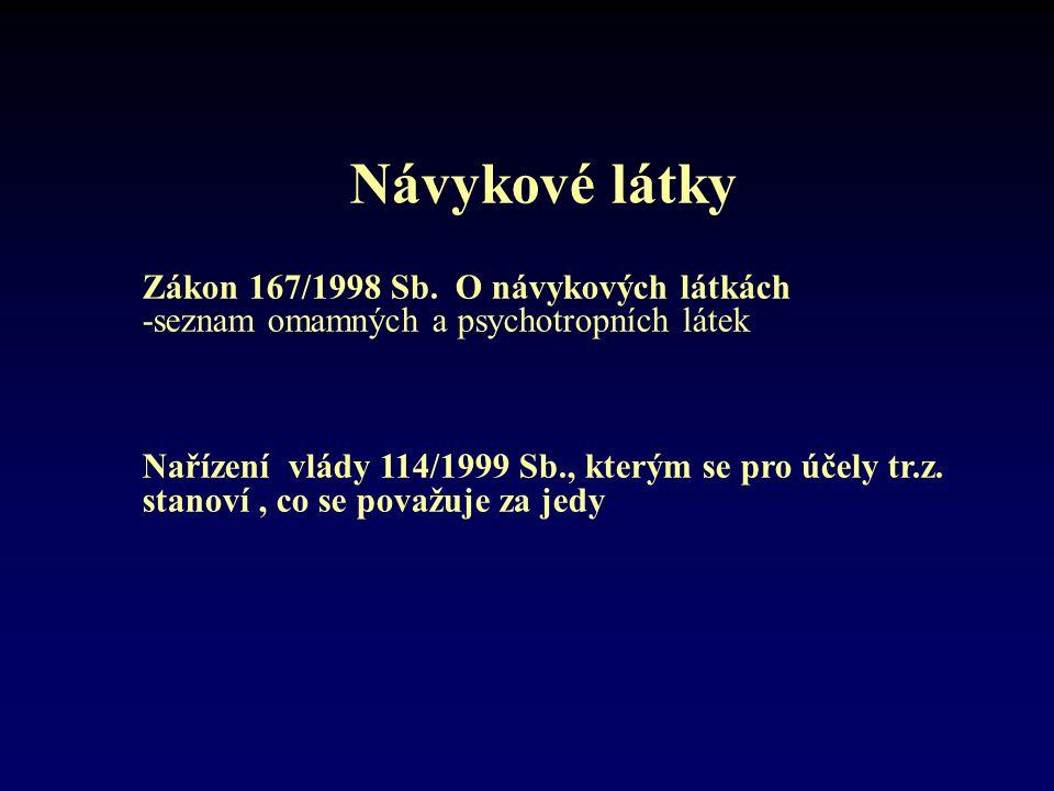 Návykové látky Zákon 167/1998 Sb. O návykových látkách