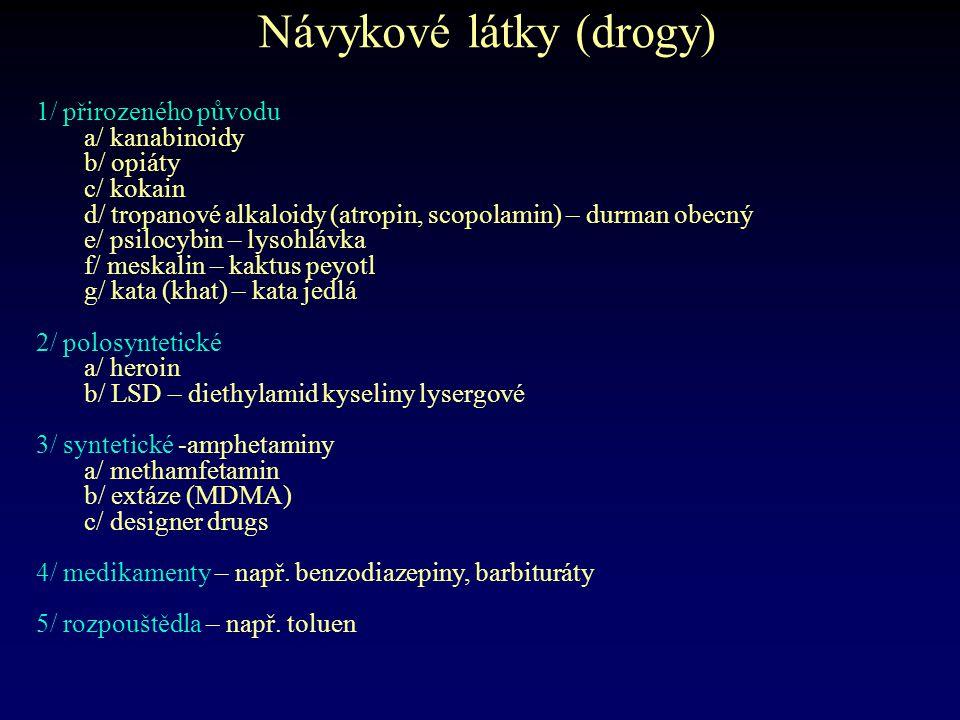 Návykové látky (drogy)