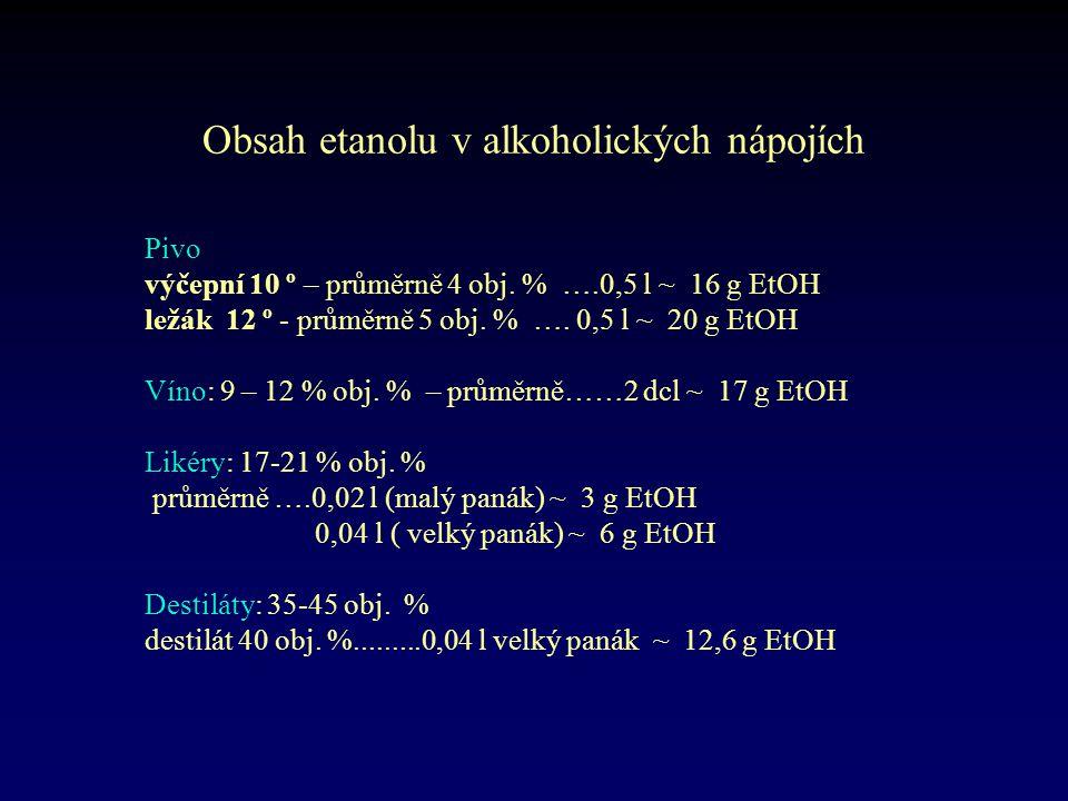 Obsah etanolu v alkoholických nápojích