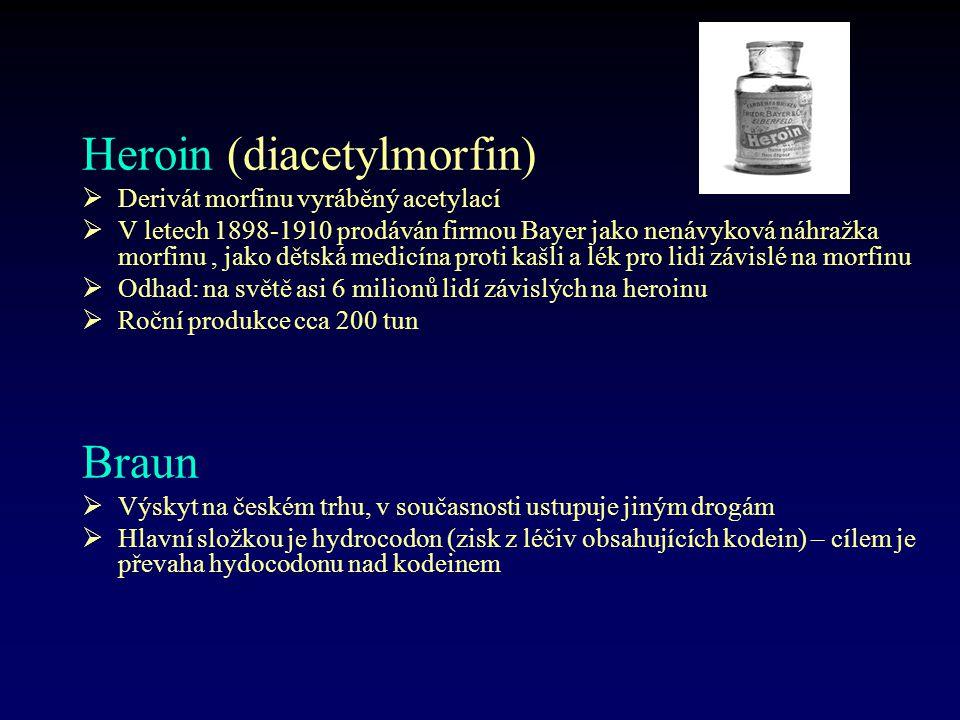 Heroin (diacetylmorfin)