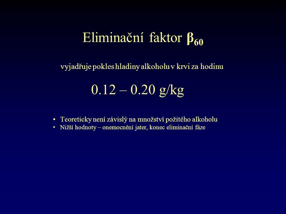 Eliminační faktor β60 vyjadřuje pokles hladiny alkoholu v krvi za hodinu. 0.12 – 0.20 g/kg. Teoreticky není závislý na množství požitého alkoholu.