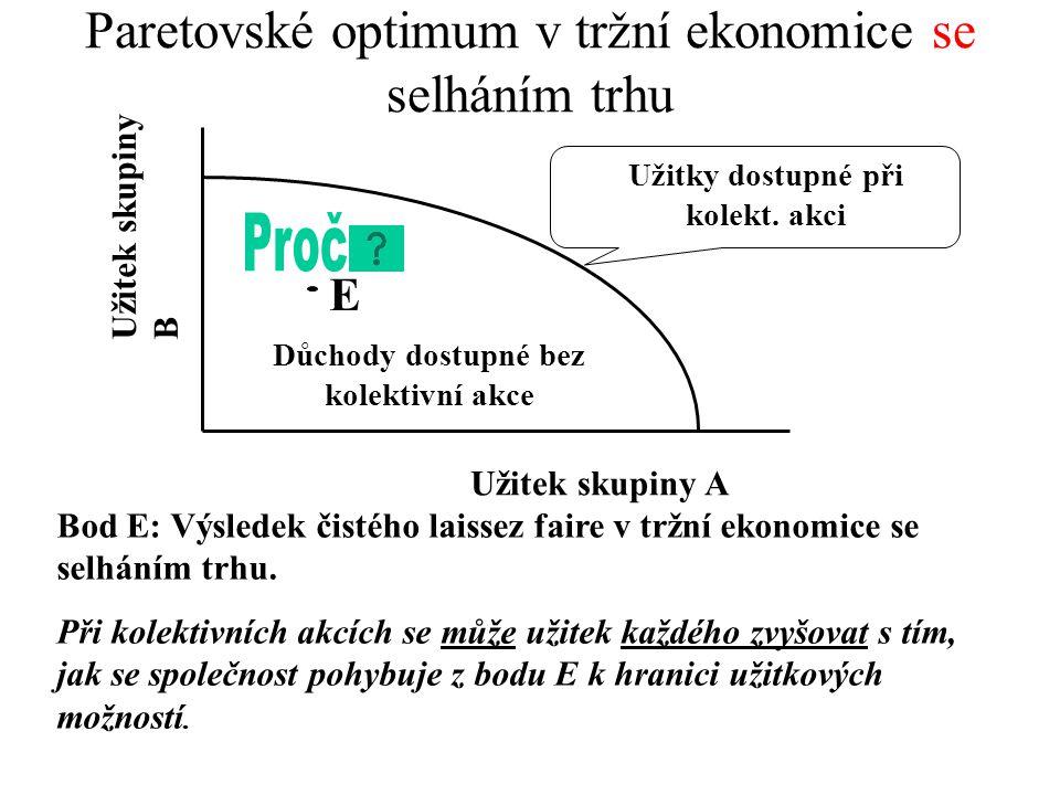 Paretovské optimum v tržní ekonomice se selháním trhu