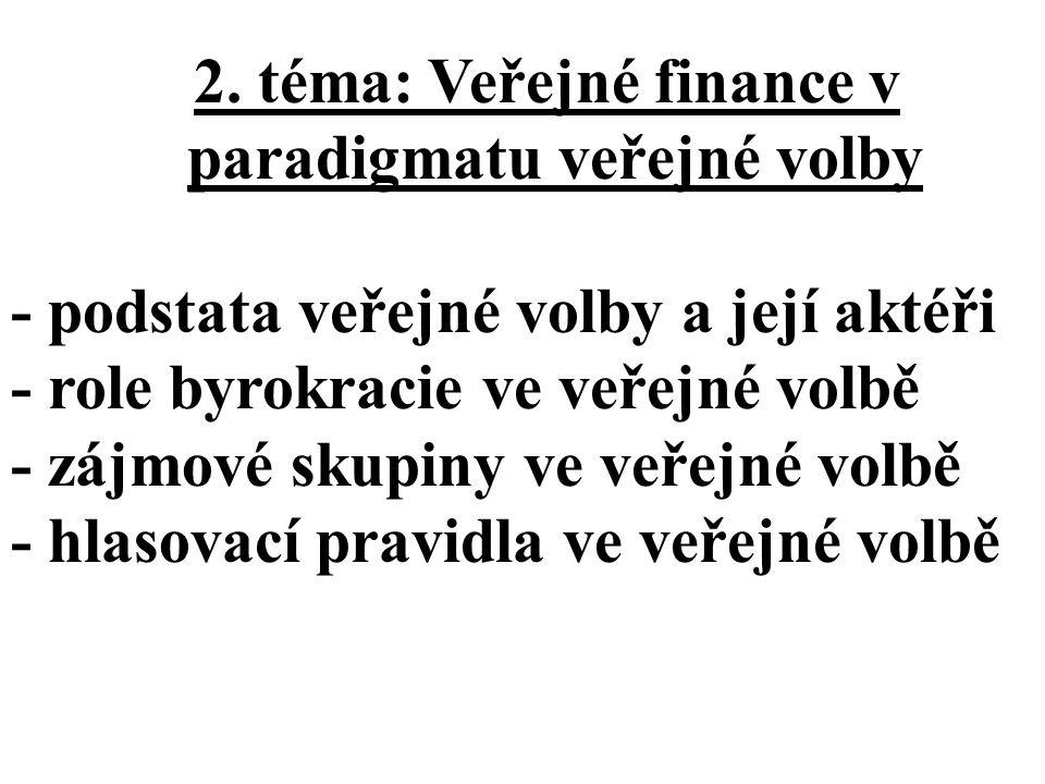 2. téma: Veřejné finance v paradigmatu veřejné volby
