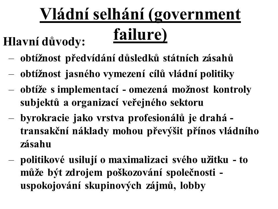 Vládní selhání (government failure)