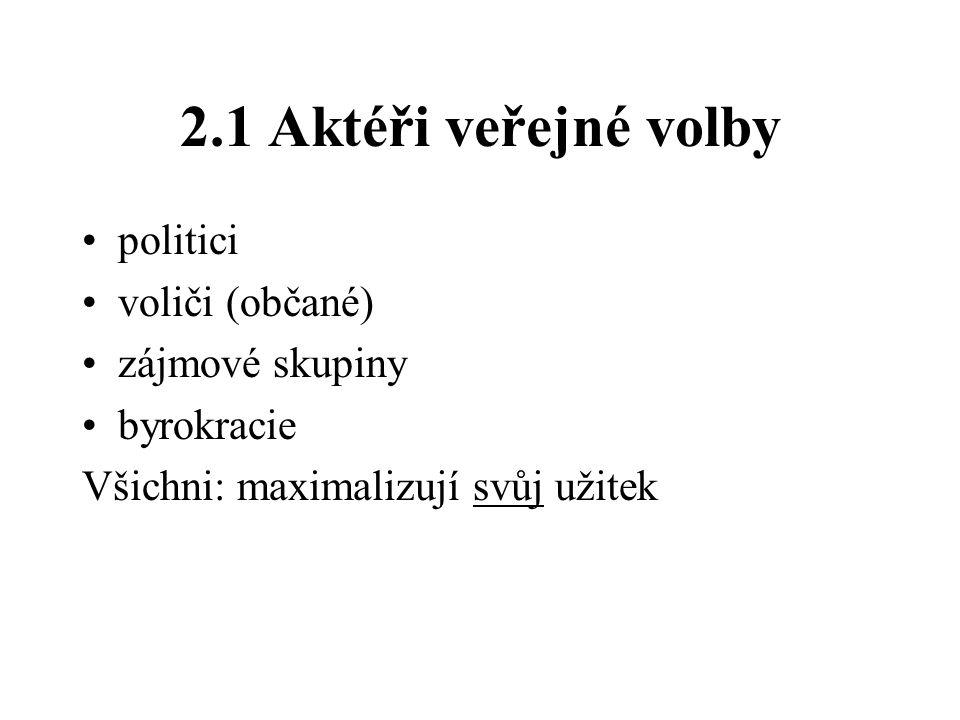 2.1 Aktéři veřejné volby politici voliči (občané) zájmové skupiny