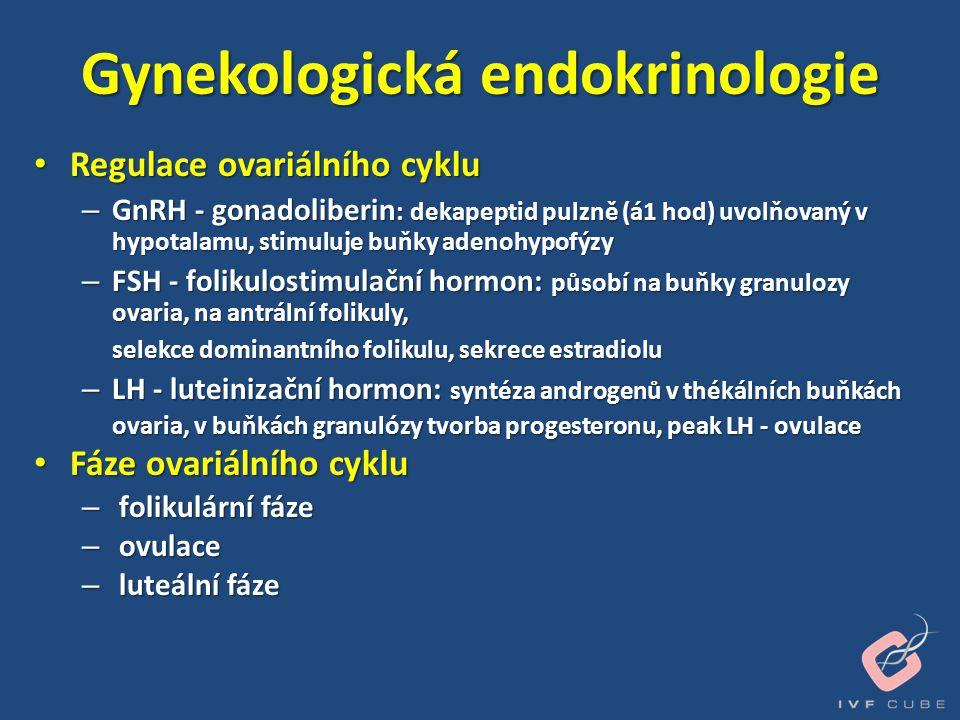 Gynekologická endokrinologie
