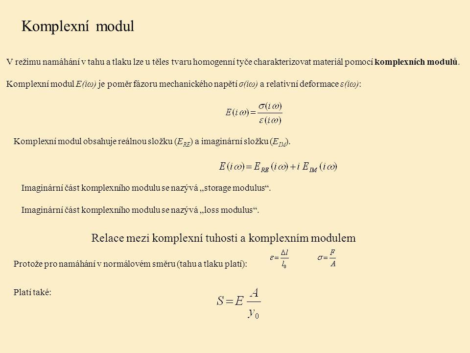 Komplexní modul Relace mezi komplexní tuhosti a komplexním modulem