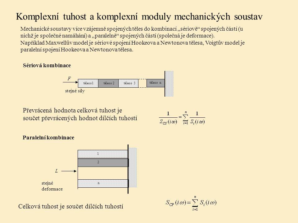 Komplexní tuhost a komplexní moduly mechanických soustav