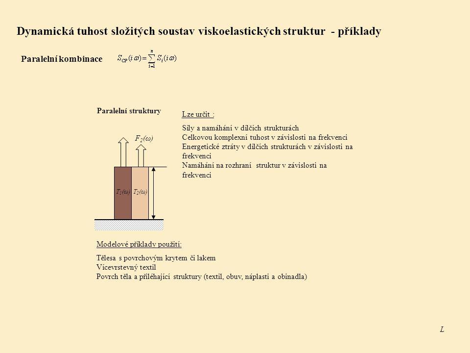 Dynamická tuhost složitých soustav viskoelastických struktur - příklady