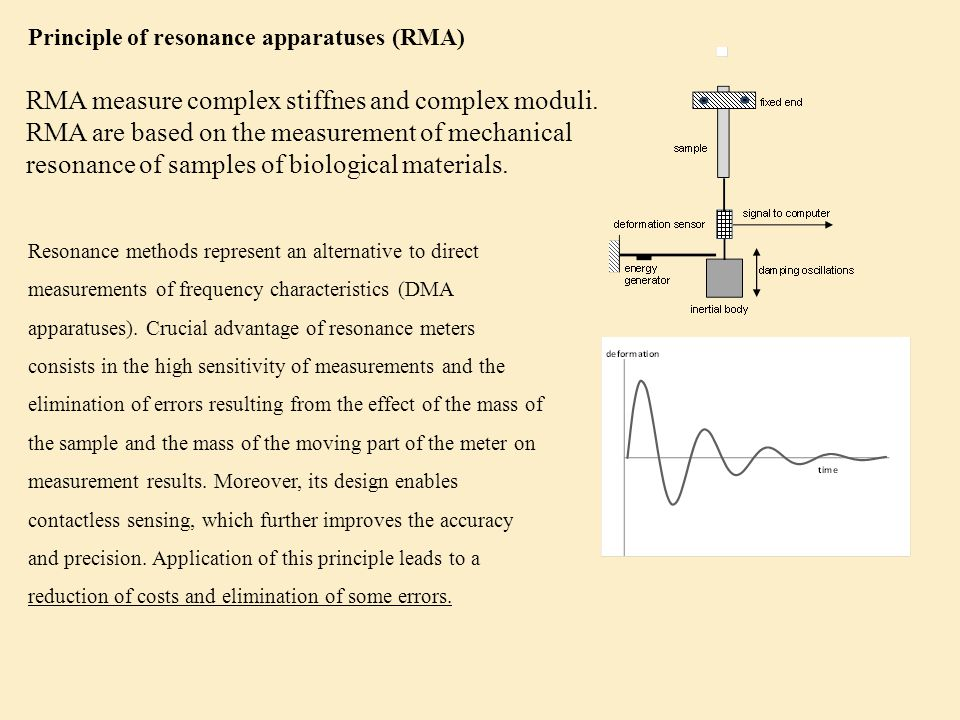 Principle of resonance apparatuses (RMA)