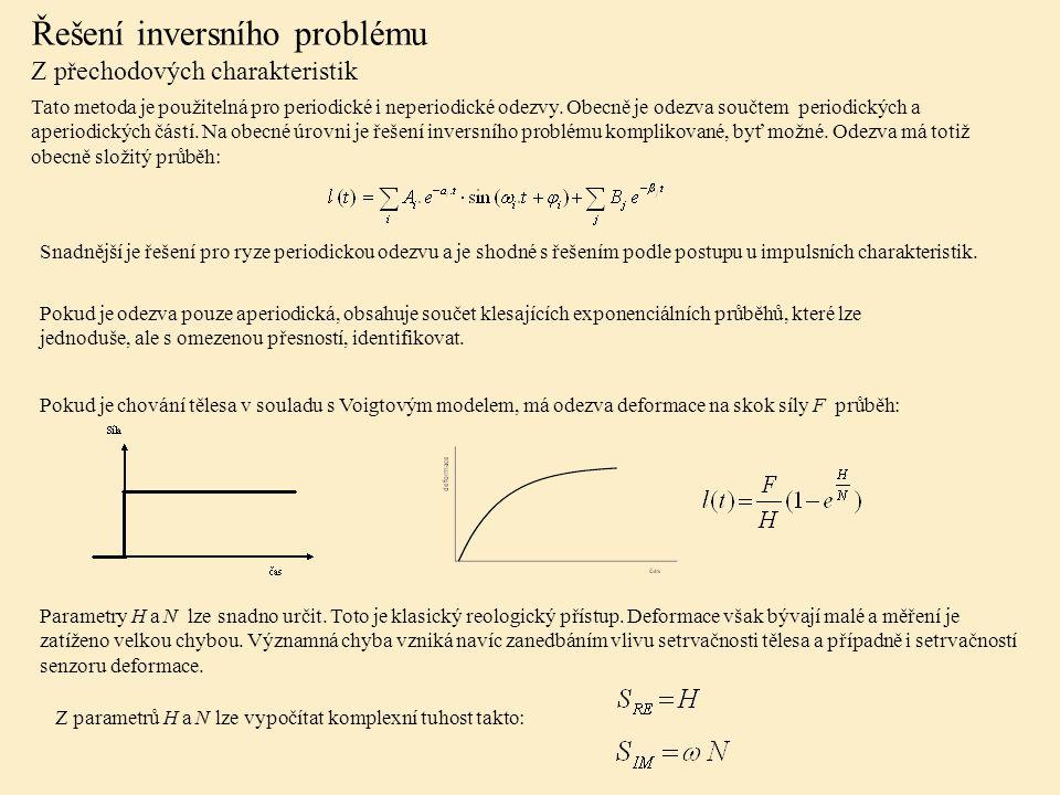 Řešení inversního problému