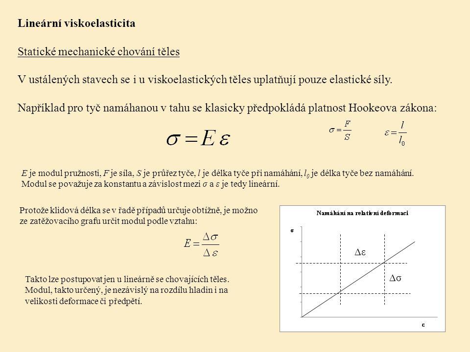 Lineární viskoelasticita Statické mechanické chování těles