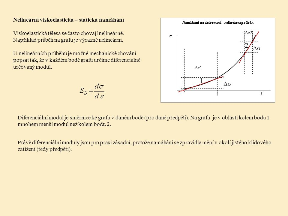 2 1 Δσ Δσ Nelineární viskoelasticita – statická namáhání