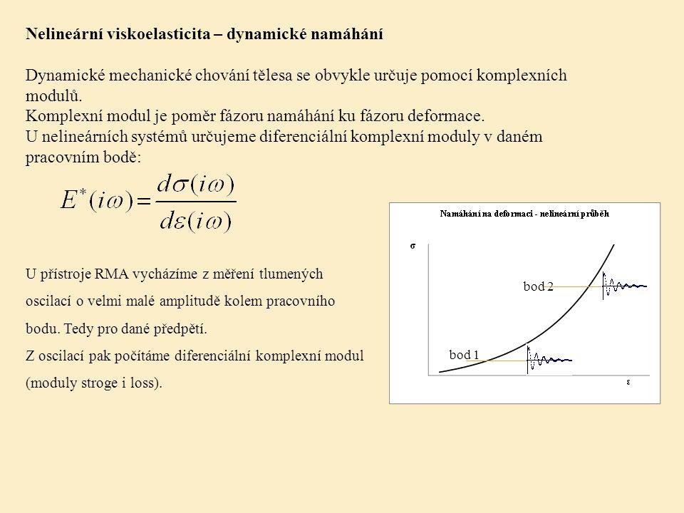 Nelineární viskoelasticita – dynamické namáhání