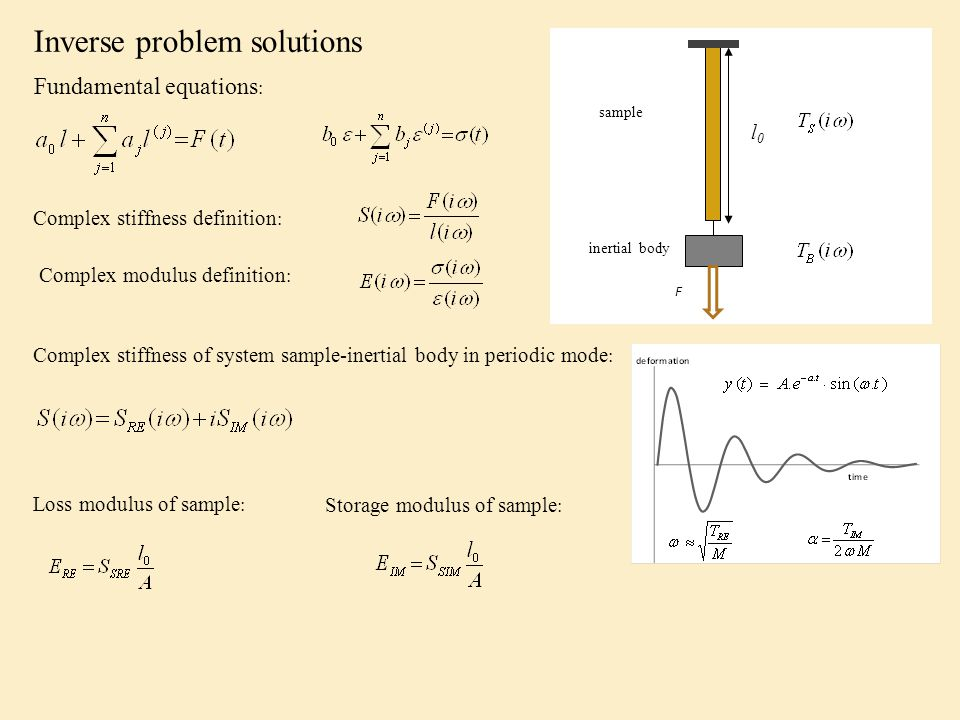 Inverse problem solutions