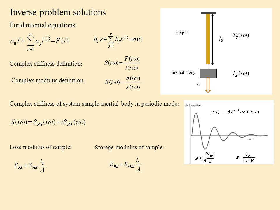 Inverse problem solutions