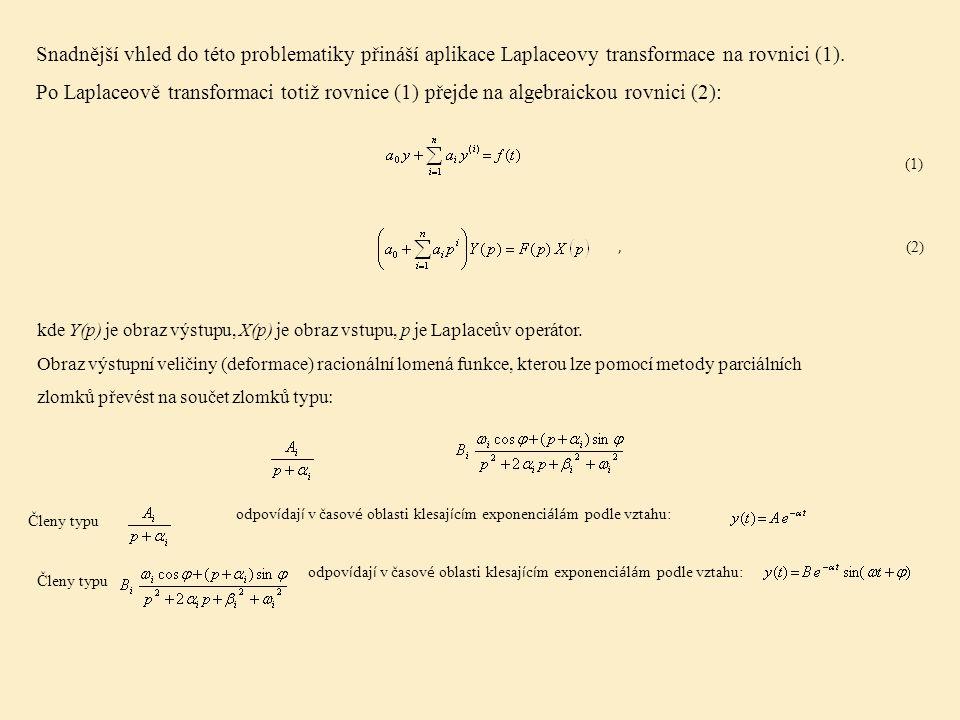 Snadnější vhled do této problematiky přináší aplikace Laplaceovy transformace na rovnici (1). Po Laplaceově transformaci totiž rovnice (1) přejde na algebraickou rovnici (2):