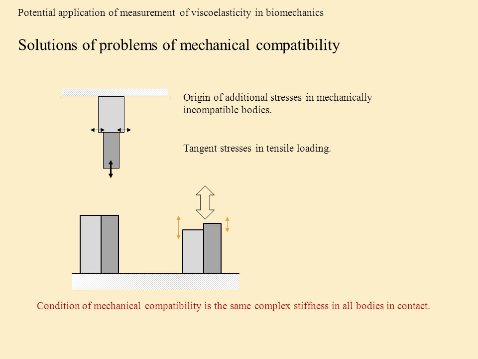 Solutions of problems of mechanical compatibility